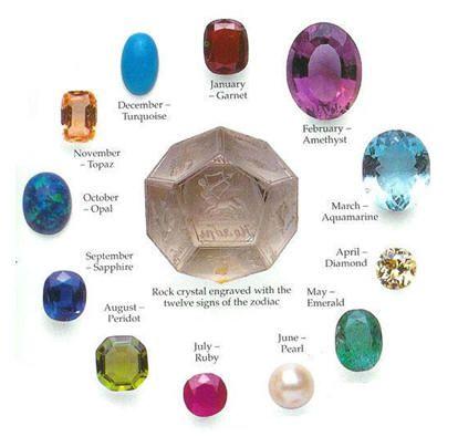 Zodiac Birthstones | Stones and crystals, Reiki symbols, Reiki heali