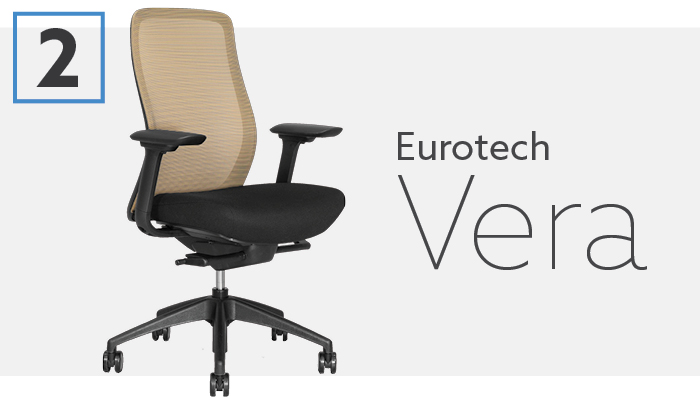 9 Best Office Chairs For Lower Back Pain in 20