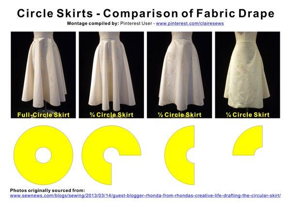 Sure-Fit Designs™ Blog: Circle Skir
