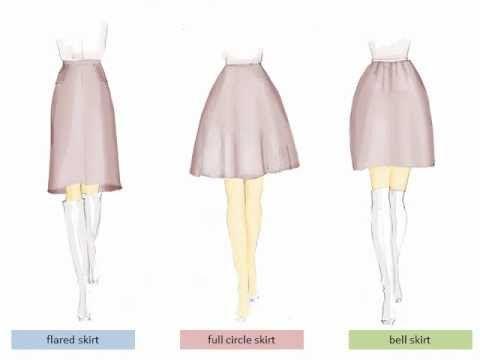 ▷ Lesson 9 - Skirt adaptations: flared skirt, full circle skirt .