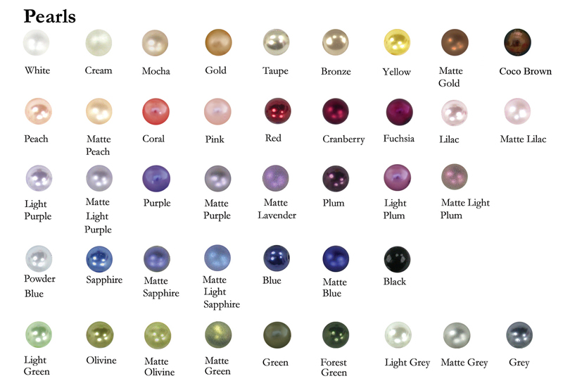 IRL types of pearls. Make yourself a Pearlsona! | Steven Universe .