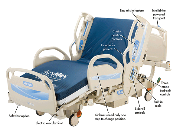 Hospital Bed Helps Patients and Nurses | Machine Desi