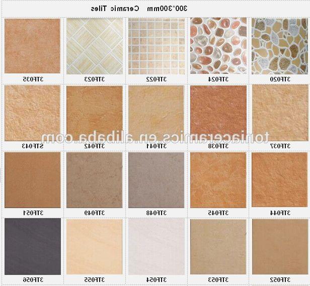Is Cost Of Tiling A Bathroom Floor Still Relevant   Tile floor .