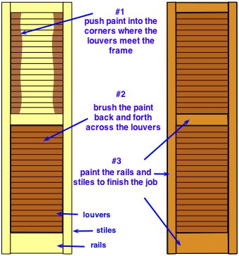 How to paint shutters | Painting shutters, Shutters, Painted clos