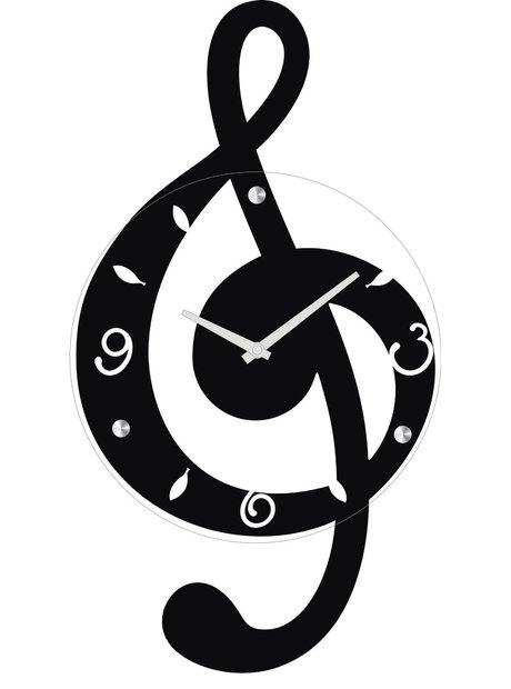 Kodaly - Hary Janos, Viennese Musical Clock - Clocks go back .