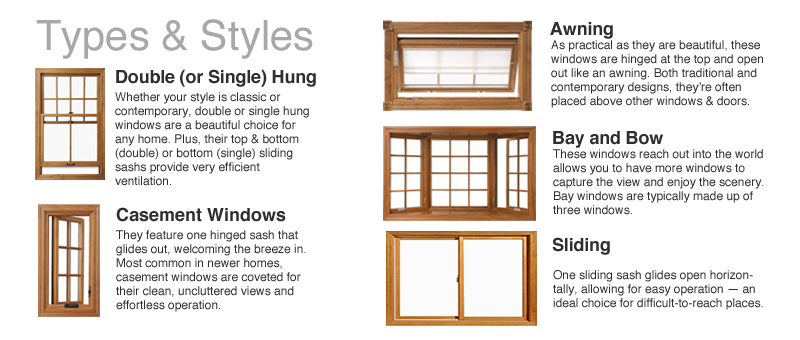 Incredible Types Of Windows For House Ideas with Windows Types Of .