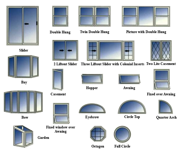 Popular Home Window Types And   Designs