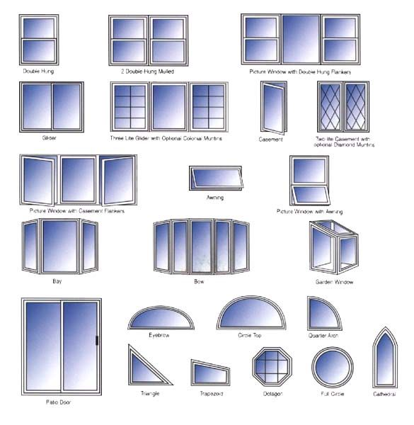 Types of windows (With images) | Interior design classes, Window .