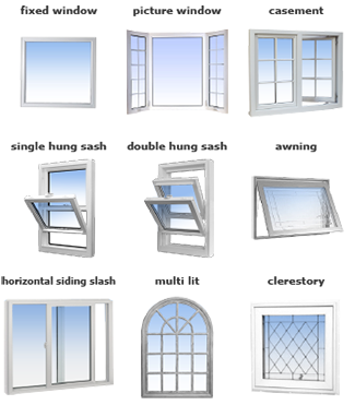 What Are The Best Replacement Windows In 2020? | Ranked By Company .