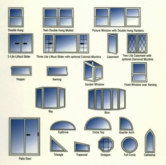 Replacement Window Styles (With images) | Replacement window .