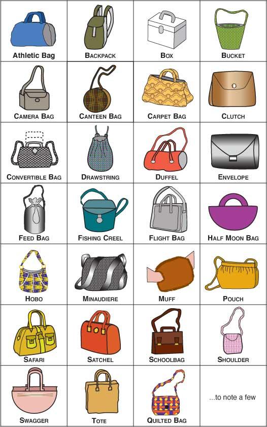 Small Handbags Types