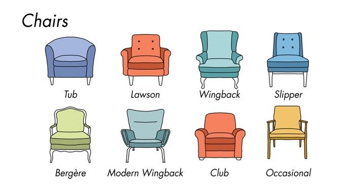These Charts Are Everything You Need to Choose Furniture (With .