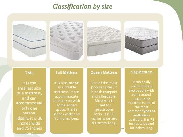 types of mattresses - Man