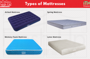 Different Types of Mattresses Available in India - Fresh Up .